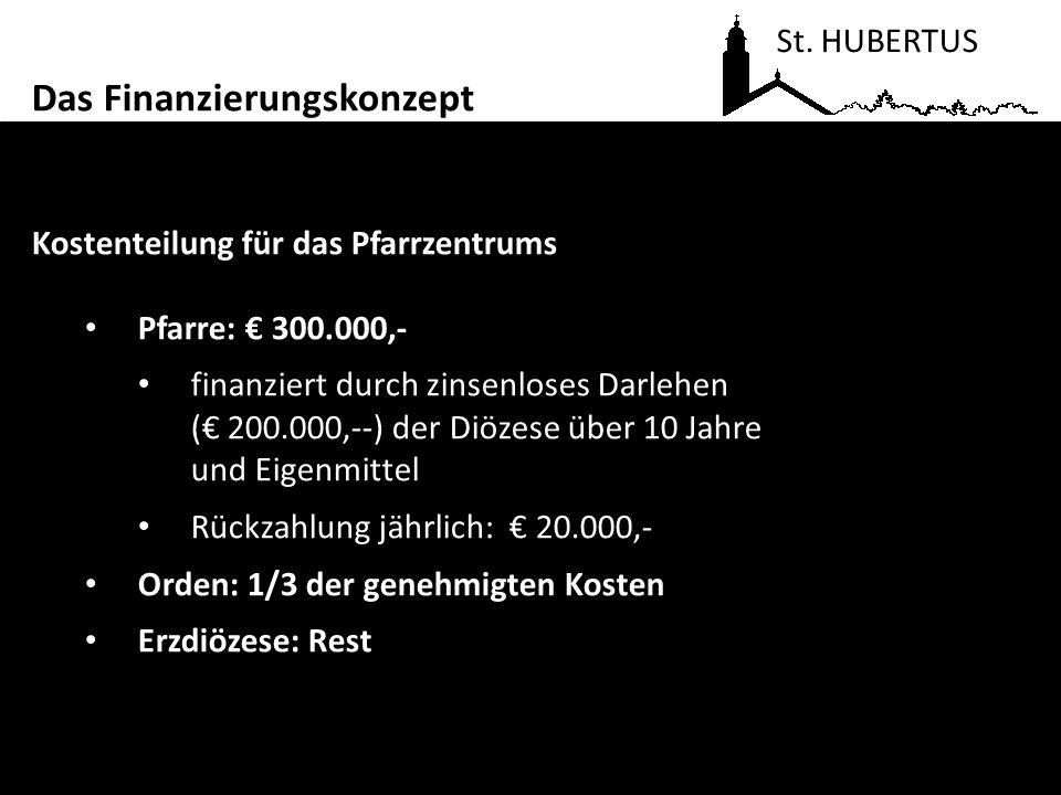 Kostenteilung für das Pfarrzentrums Pfarre: 300.000,- finanziert durch zinsenloses Darlehen ( 200.000,--) der Diözese über 10 Jahre und Eigenmittel Rü