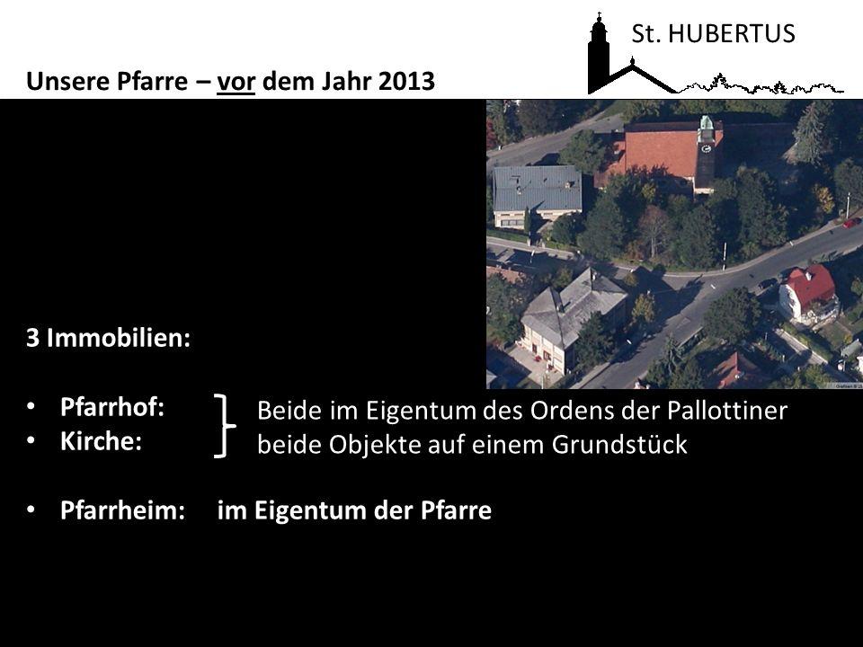3 Immobilien: Pfarrhof: Kirche: Pfarrheim: im Eigentum der Pfarre Unsere Pfarre – vor dem Jahr 2013 St. HUBERTUS Beide im Eigentum des Ordens der Pall
