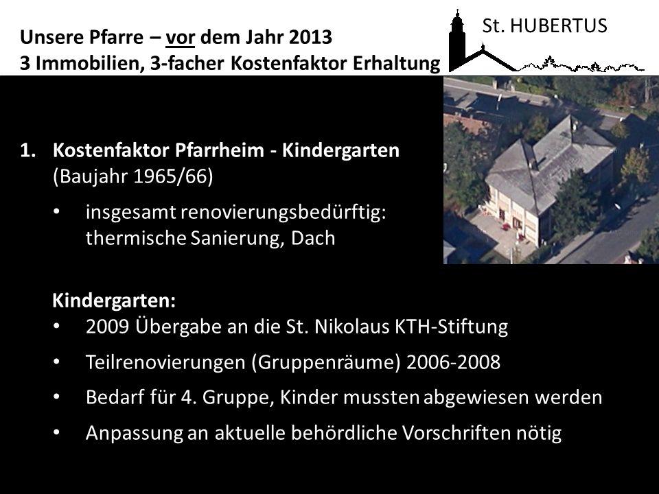 Unsere Pfarre – vor dem Jahr 2013 3 Immobilien, 3-facher Kostenfaktor Erhaltung St. HUBERTUS 1.Kostenfaktor Pfarrheim - Kindergarten (Baujahr 1965/66)