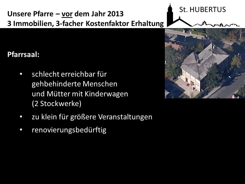 Konzepte zur Sanierung und zeitgemäßen Nutzbarmachung der Unterkirche St. HUBERTUS