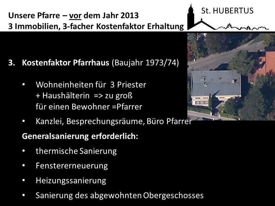 St. HUBERTUS Unsere Pfarre – vor dem Jahr 2013 3 Immobilien, 3-facher Kostenfaktor Erhaltung 3.Kostenfaktor Pfarrhaus (Baujahr 1973/74) Wohneinheiten