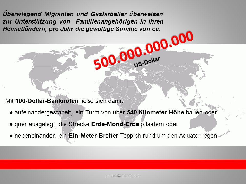 Überwiegend Migranten und Gastarbeiter überweisen zur Unterstützung von Familienangehörigen in ihren Heimatländern, pro Jahr die gewaltige Summe von c