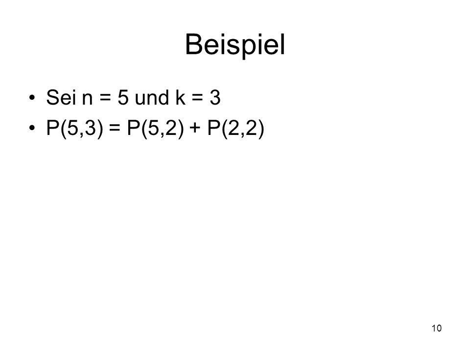 Beispiel Sei n = 5 und k = 3 P(5,3) = P(5,2) + P(2,2) 10