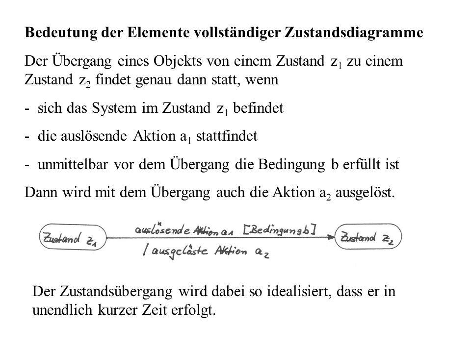 Bedeutung der Elemente vollständiger Zustandsdiagramme Der Übergang eines Objekts von einem Zustand z 1 zu einem Zustand z 2 findet genau dann statt,