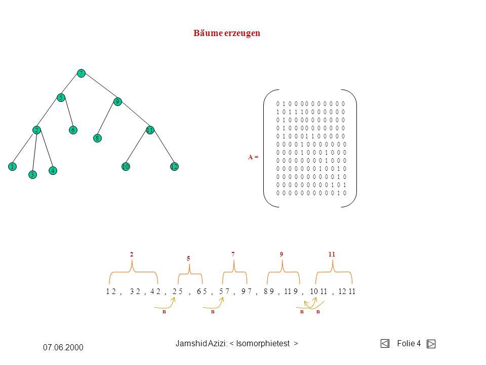 Jamshid Azizi: Folie 4 07.06.2000 Bäume erzeugen 7 5 2 1 3 4 6 9 8 11 1012 1 2, 3 2, 4 2, 2 5, 6 5, 5 7, 9 7, 8 9, 11 9, 10 11, 12 11 2 A = 7911 nnnn 0 1 0 0 0 0 0 0 0 0 0 0 1 0 1 1 1 0 0 0 0 0 0 0 0 1 0 0 0 0 0 0 0 0 0 0 0 1 0 0 0 1 1 0 0 0 0 0 0 0 0 0 1 0 0 0 0 0 0 0 0 0 0 0 0 0 0 0 1 0 0 0 0 0 0 0 0 0 0 1 0 0 1 0 0 0 0 0 0 0 0 0 0 0 1 0 0 0 0 0 0 0 0 0 0 1 0 1 0 0 0 0 1 0 0 0 1 0 0 0 0 0 0 0 0 0 0 0 0 0 1 0 5