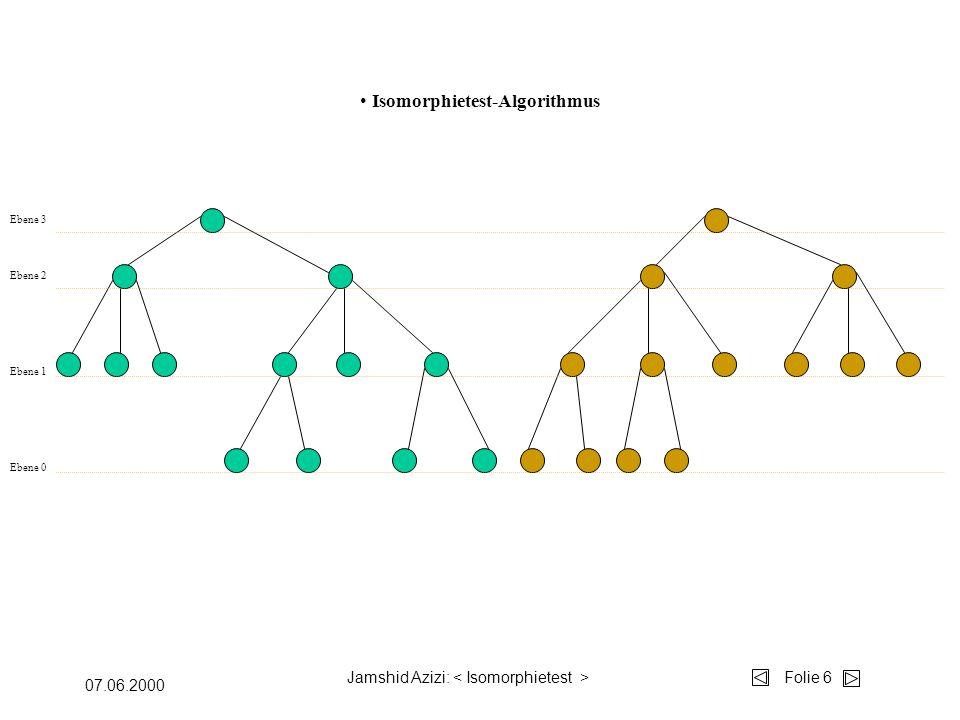 Jamshid Azizi: Folie 6 07.06.2000 Isomorphietest-Algorithmus Ebene 0 Ebene 1 Ebene 2 Ebene 3
