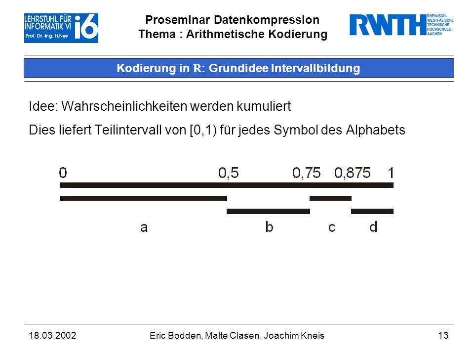 Proseminar Datenkompression Thema : Arithmetische Kodierung 18.03.2002Eric Bodden, Malte Clasen, Joachim Kneis13 Kodierung in R : Grundidee Intervallbildung Idee: Wahrscheinlichkeiten werden kumuliert Dies liefert Teilintervall von [0,1) für jedes Symbol des Alphabets