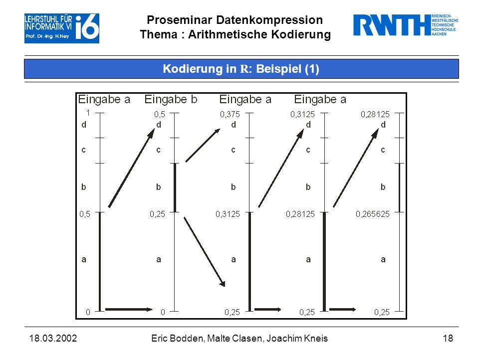 Proseminar Datenkompression Thema : Arithmetische Kodierung 18.03.2002Eric Bodden, Malte Clasen, Joachim Kneis18 Kodierung in R : Beispiel (1)