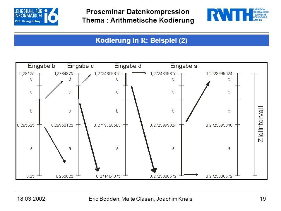 Proseminar Datenkompression Thema : Arithmetische Kodierung 18.03.2002Eric Bodden, Malte Clasen, Joachim Kneis19 Kodierung in R : Beispiel (2)