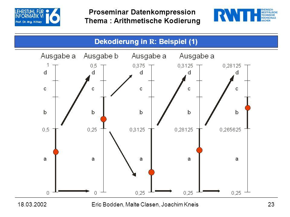 Proseminar Datenkompression Thema : Arithmetische Kodierung 18.03.2002Eric Bodden, Malte Clasen, Joachim Kneis23 Dekodierung in R : Beispiel (1)