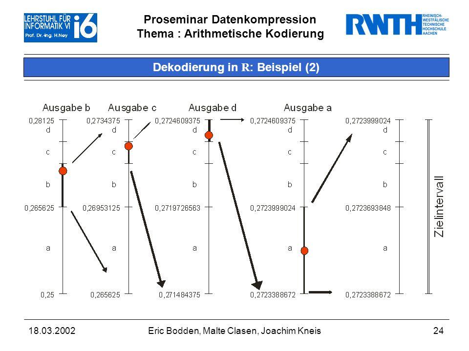 Proseminar Datenkompression Thema : Arithmetische Kodierung 18.03.2002Eric Bodden, Malte Clasen, Joachim Kneis24 Dekodierung in R : Beispiel (2)