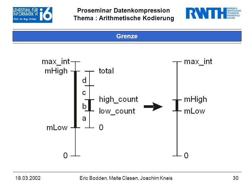 Proseminar Datenkompression Thema : Arithmetische Kodierung 18.03.2002Eric Bodden, Malte Clasen, Joachim Kneis30 Grenze