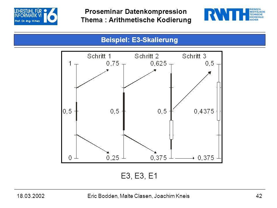 Proseminar Datenkompression Thema : Arithmetische Kodierung 18.03.2002Eric Bodden, Malte Clasen, Joachim Kneis42 Beispiel: E3-Skalierung E3, E3, E1