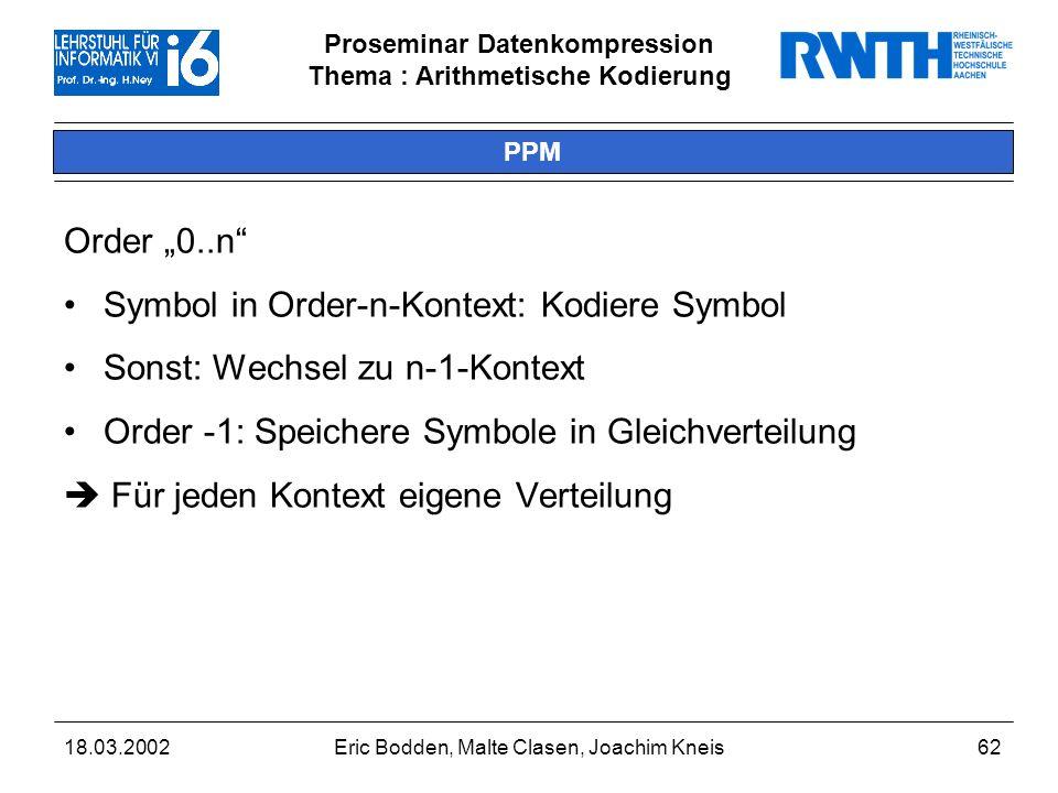 Proseminar Datenkompression Thema : Arithmetische Kodierung 18.03.2002Eric Bodden, Malte Clasen, Joachim Kneis62 PPM Order 0..n Symbol in Order-n-Kontext: Kodiere Symbol Sonst: Wechsel zu n-1-Kontext Order -1: Speichere Symbole in Gleichverteilung Für jeden Kontext eigene Verteilung