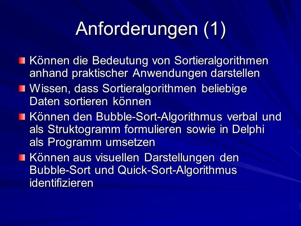 Anforderungen (1) Können die Bedeutung von Sortieralgorithmen anhand praktischer Anwendungen darstellen Wissen, dass Sortieralgorithmen beliebige Date