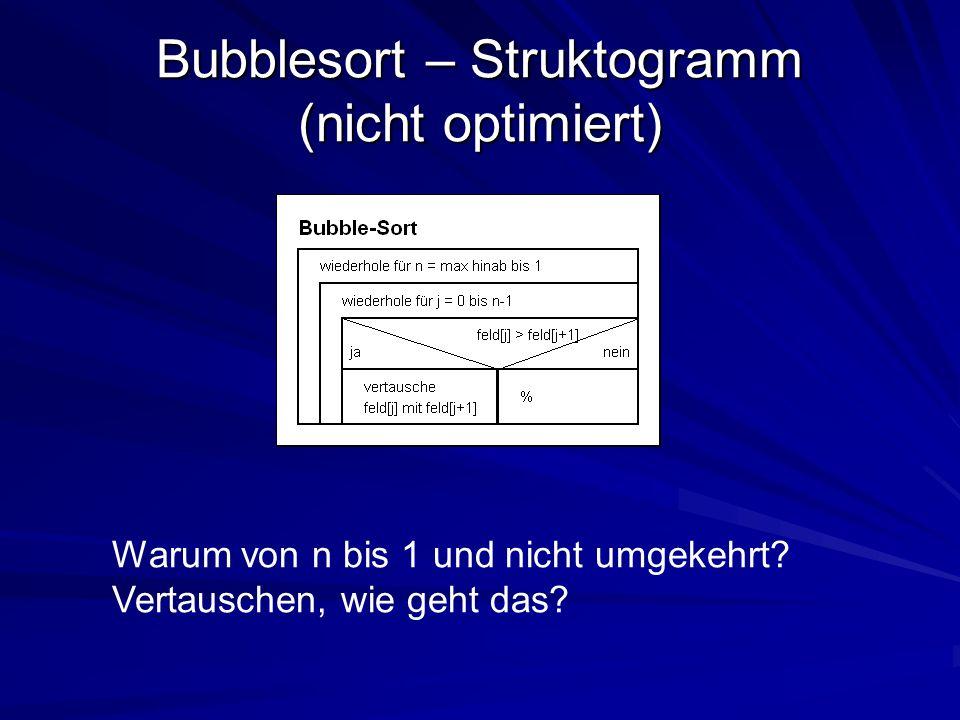 Bubblesort – Struktogramm (nicht optimiert) Warum von n bis 1 und nicht umgekehrt? Vertauschen, wie geht das?
