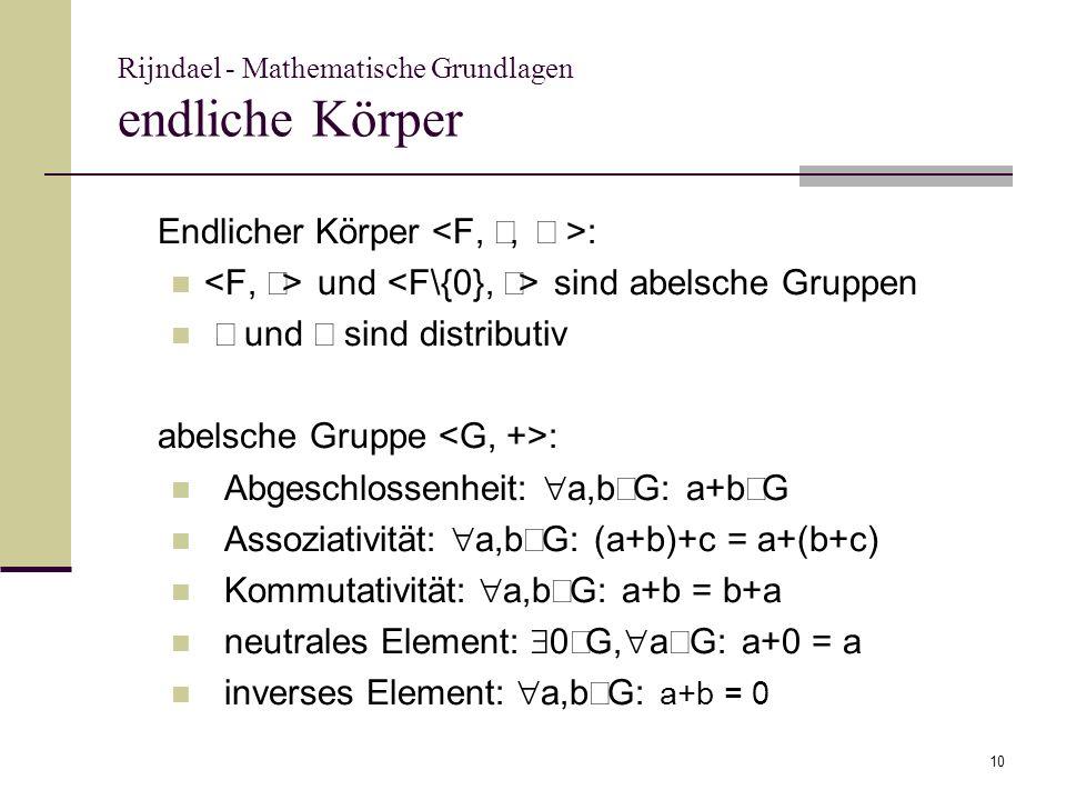 10 Rijndael - Mathematische Grundlagen endliche Körper Endlicher Körper : und sind abelsche Gruppen und sind distributiv abelsche Gruppe : Abgeschloss
