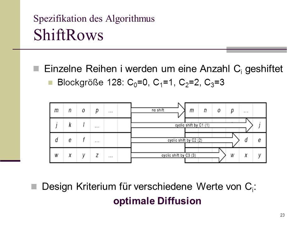 23 Spezifikation des Algorithmus ShiftRows Einzelne Reihen i werden um eine Anzahl C i geshiftet Blockgröße 128: C 0 =0, C 1 =1, C 2 =2, C 3 =3 Design