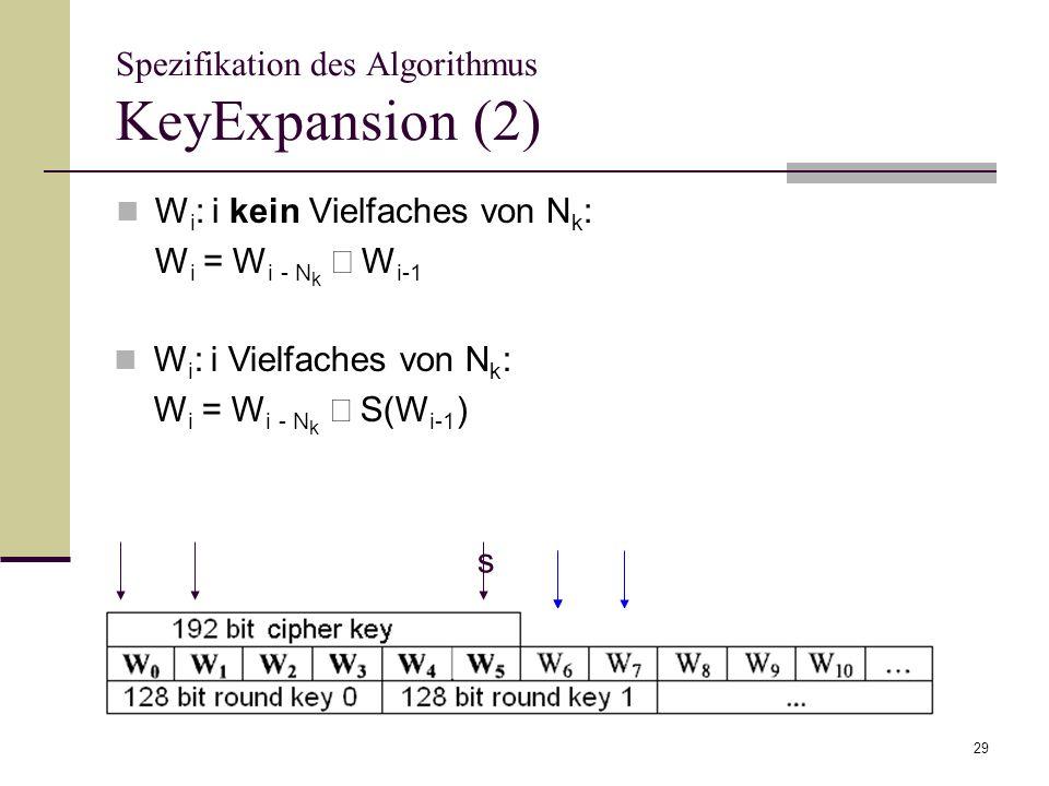 29 Spezifikation des Algorithmus KeyExpansion (2) W i : i kein Vielfaches von N k : W i = W i - N k W i-1 W i : i Vielfaches von N k : W i = W i - N k