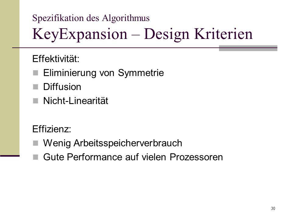30 Spezifikation des Algorithmus KeyExpansion – Design Kriterien Effektivität: Eliminierung von Symmetrie Diffusion Nicht-Linearität Effizienz: Wenig