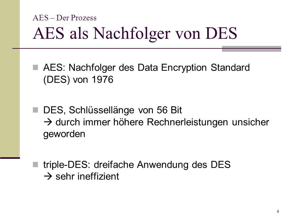 4 AES – Der Prozess AES als Nachfolger von DES AES: Nachfolger des Data Encryption Standard (DES) von 1976 DES, Schlüssellänge von 56 Bit durch immer