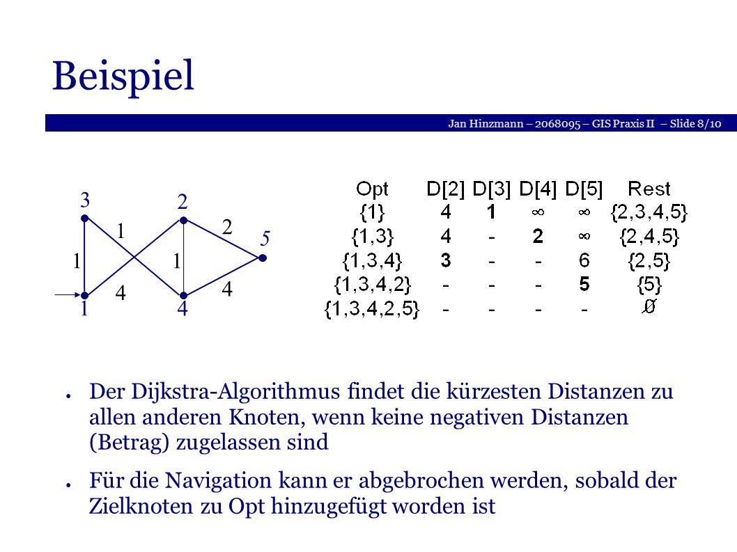 Jan Hinzmann – 2068095 – GIS Praxis II – Slide 8/10 Beispiel Der Dijkstra-Algorithmus findet die kürzesten Distanzen zu allen anderen Knoten, wenn keine negativen Distanzen (Betrag) zugelassen sind Für die Navigation kann er abgebrochen werden, sobald der Zielknoten zu Opt hinzugefügt worden ist 3 1 1 4 2 4 1 5 1 4 2