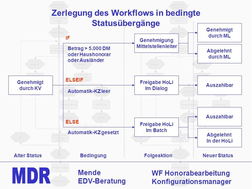 Mende EDV-Beratung WF Honorabearbeitung Konfigurationsmanager Zerlegung des Workflows in bedingte Statusübergänge Genehmigt durch KV Alter StatusBedin