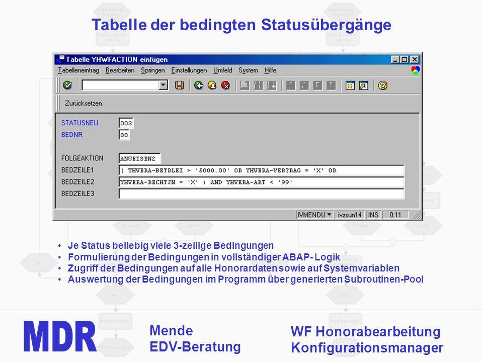 Mende EDV-Beratung WF Honorabearbeitung Konfigurationsmanager Tabelle der bedingten Statusübergänge Je Status beliebig viele 3-zeilige Bedingungen For