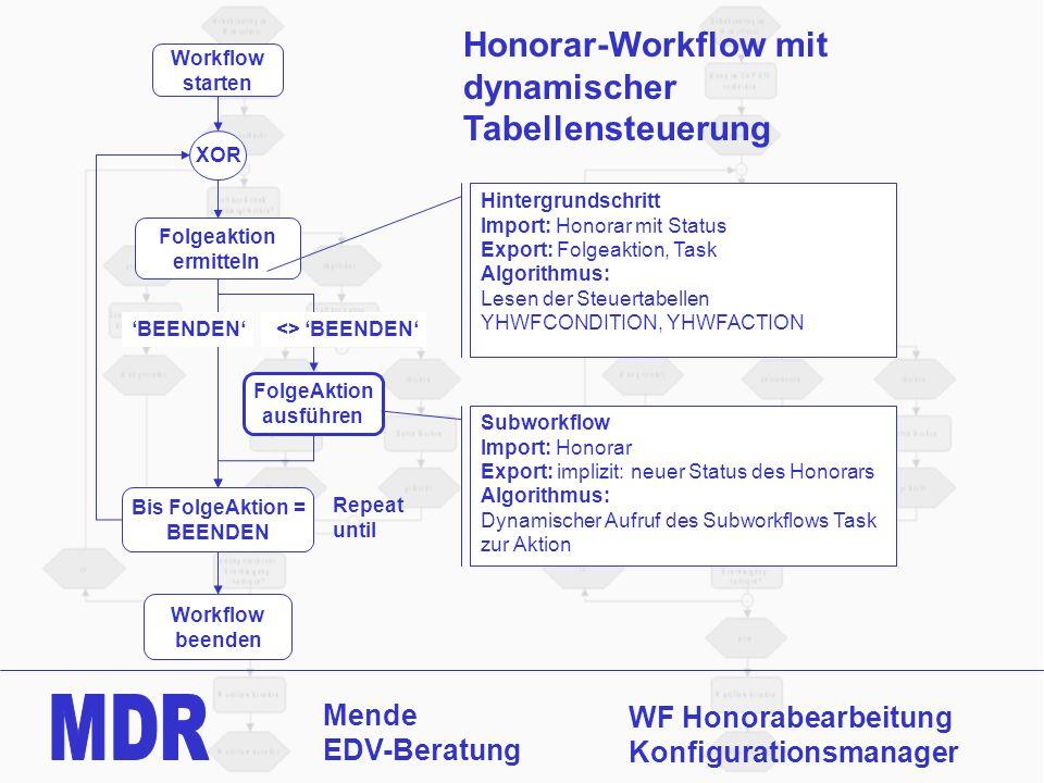 Mende EDV-Beratung WF Honorabearbeitung Konfigurationsmanager Honorar-Workflow mit dynamischer Tabellensteuerung Folgeaktion ermitteln FolgeAktion aus