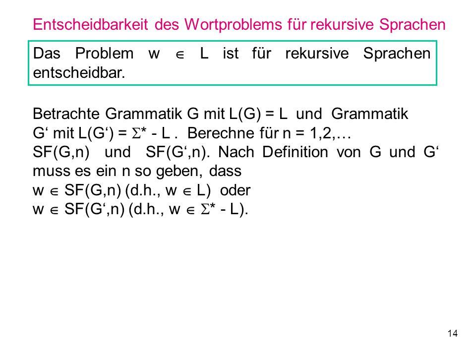 14 Entscheidbarkeit des Wortproblems für rekursive Sprachen Das Problem w L ist für rekursive Sprachen entscheidbar. Betrachte Grammatik G mit L(G) =