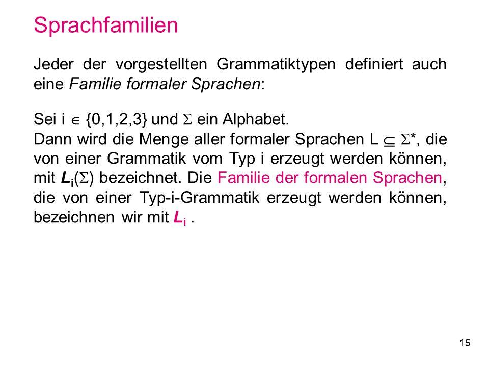 15 Sprachfamilien Jeder der vorgestellten Grammatiktypen definiert auch eine Familie formaler Sprachen: Sei i {0,1,2,3} und ein Alphabet. Dann wird di