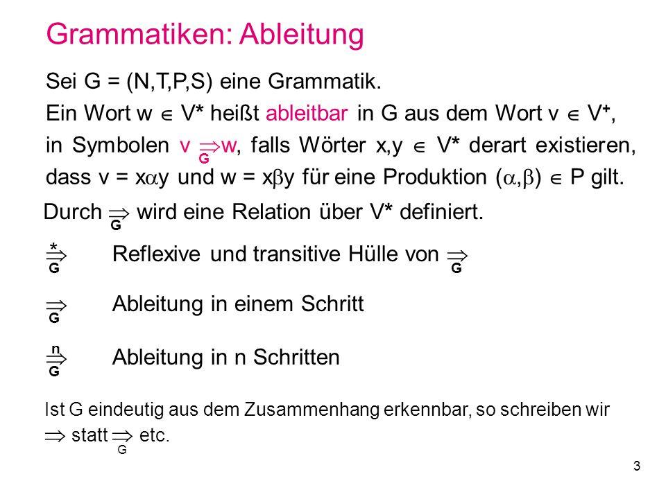 3 Grammatiken: Ableitung Reflexive und transitive Hülle von Ableitung in einem Schritt Ableitung in n Schritten n G G * G G Ist G eindeutig aus dem Zu