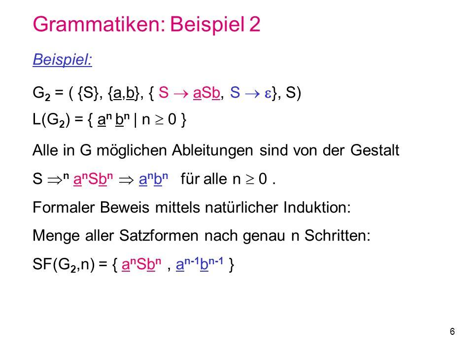 6 Grammatiken: Beispiel 2 Beispiel: G 2 = ( {S}, {a,b}, { S aSb, S }, S) L(G 2 ) = { a n b n | n 0 } Alle in G möglichen Ableitungen sind von der Gest