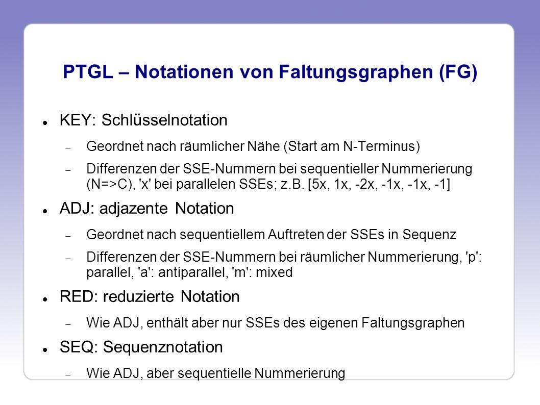 PTGL – Notationen von Faltungsgraphen (FG) KEY: Schlüsselnotation Geordnet nach räumlicher Nähe (Start am N-Terminus) Differenzen der SSE-Nummern bei