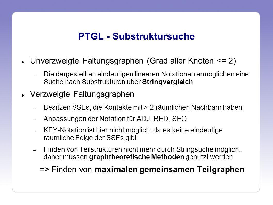 PTGL – Finden maximaler Teilgraphen (MTG) MTG ist NP-hart Transformation des MTG-Problem in Alle-Cliquen-Problem Cliquen im Kompatibilitätsgraphen entsprechen MTGs in den Faltungsgraphen Erstellen des Kantenkompatibilitätsgraphen der beiden Faltungsgraphen
