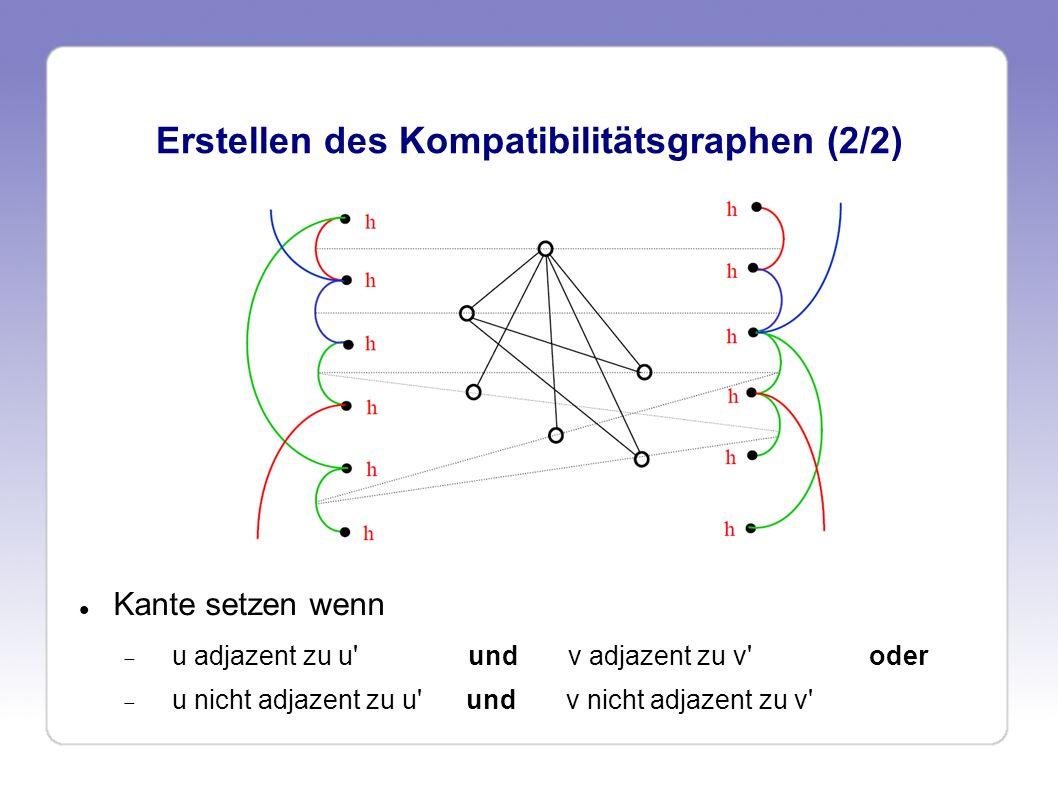 PTGL – Finden maximaler Teilgraphen (MTG) MTG ist NP-hart Transformation des MTG-Problem in Alle-Cliquen-Problem Erstellen des Kantenkompatibilitätsgraphen der beiden Faltungsgraphen Cliquen im Kompatibilitätsgraphen entsprechen MTGs in den Faltungsgraphen Lösung mit bekannten Algorithmen (Bron-Kerbosch): Laufzeit für große Proteingraphen zu hoch Anpassung des Bron-Kerbosch-Algorithmus an Problem Suche statt aller MTG nur zusammenhängende MTG, denn von Interesse sind zusammenhängende Strukturen im Inneren des Proteins