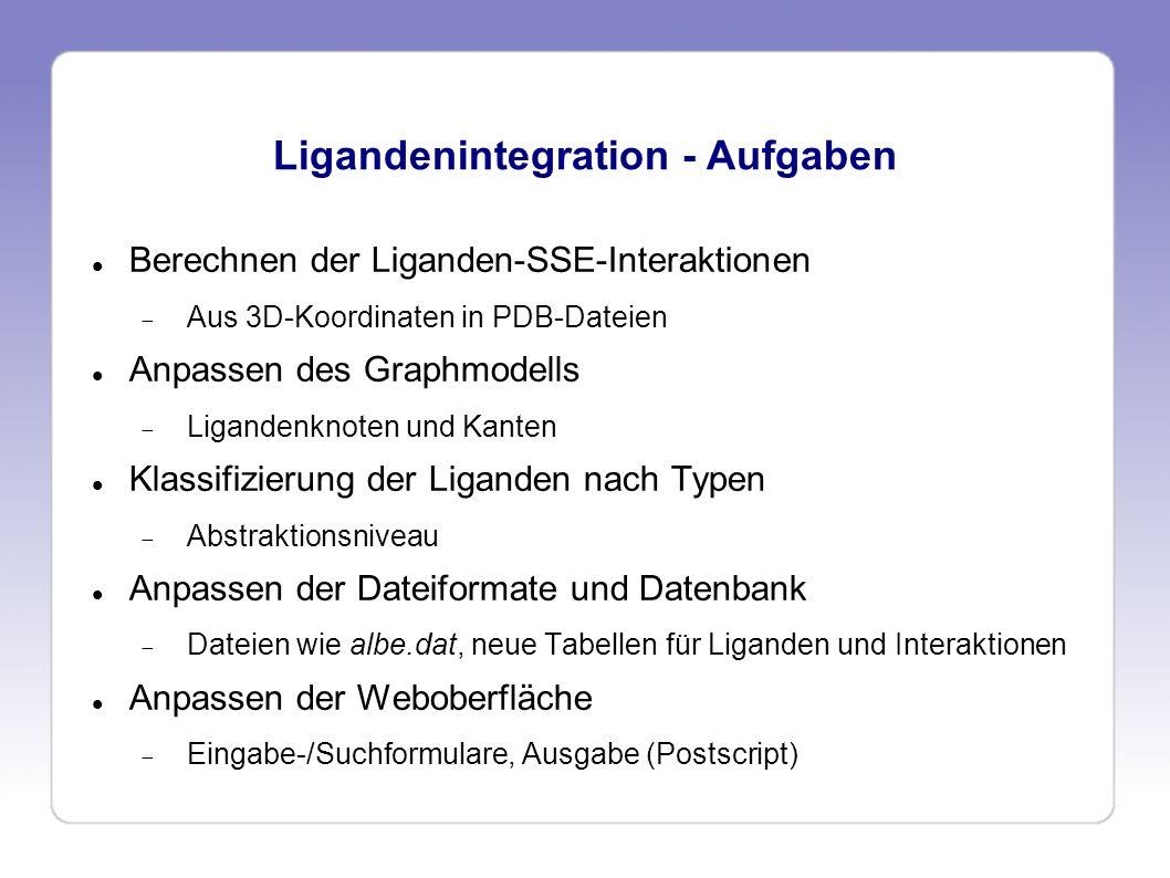 Ligandenintegration - Aufgaben Berechnen der Liganden-SSE-Interaktionen Aus 3D-Koordinaten in PDB-Dateien Anpassen des Graphmodells Ligandenknoten und