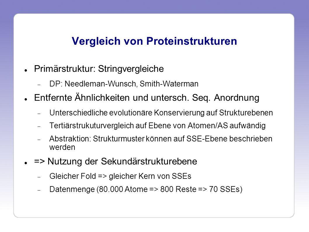Vergleich von Proteinstrukturen Primärstruktur: Stringvergleiche DP: Needleman-Wunsch, Smith-Waterman Entfernte Ähnlichkeiten und untersch. Seq. Anord