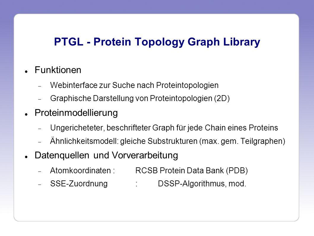 PTGL - Protein Topology Graph Library Funktionen Webinterface zur Suche nach Proteintopologien Graphische Darstellung von Proteintopologien (2D) Prote