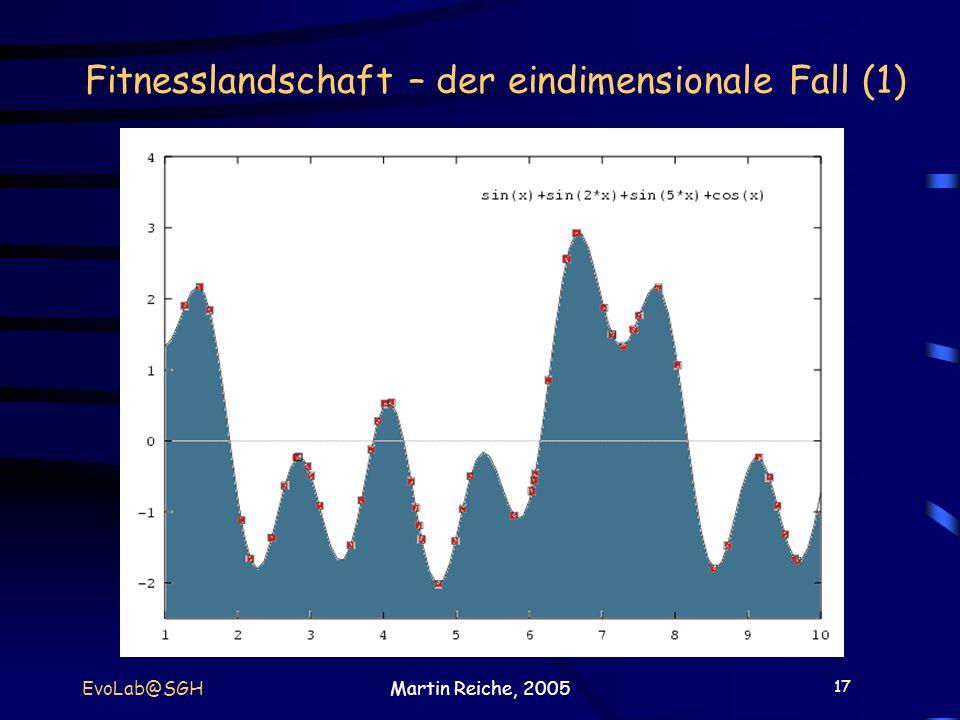 17 EvoLab@SGHMartin Reiche, 2005 Fitnesslandschaft – der eindimensionale Fall (1)