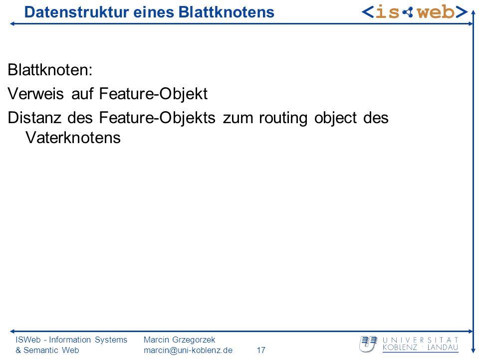 ISWeb - Information Systems & Semantic Web Marcin Grzegorzek marcin@uni-koblenz.de17 Datenstruktur eines Blattknotens Blattknoten: Verweis auf Feature-Objekt Distanz des Feature-Objekts zum routing object des Vaterknotens