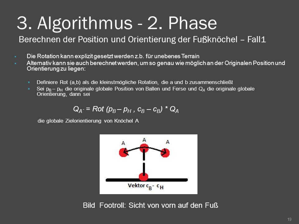 3. Algorithmus - 2. Phase Berechnen der Position und Orientierung der Fußknöchel – Fall1 Die Rotation kann explizit gesetzt werden z.b. für unebenes T
