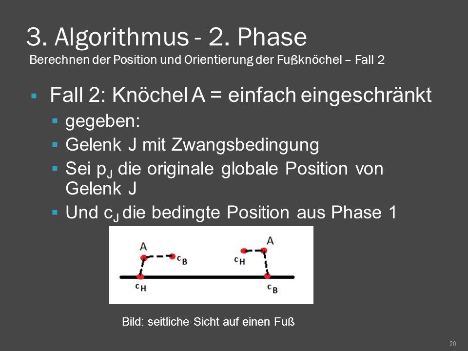 3. Algorithmus - 2. Phase Berechnen der Position und Orientierung der Fußknöchel – Fall 2 Fall 2: Knöchel A = einfach eingeschränkt gegeben: Gelenk J
