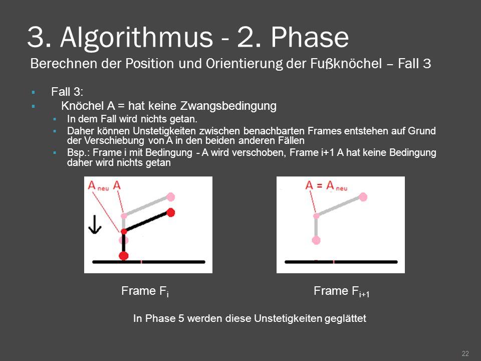 3. Algorithmus - 2. Phase Berechnen der Position und Orientierung der Fußknöchel – Fall 3 Fall 3: Knöchel A = hat keine Zwangsbedingung In dem Fall wi