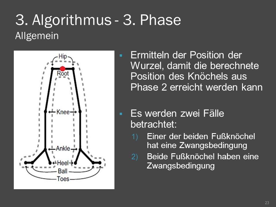 3. Algorithmus - 3. Phase Allgemein Ermitteln der Position der Wurzel, damit die berechnete Position des Knöchels aus Phase 2 erreicht werden kann Es