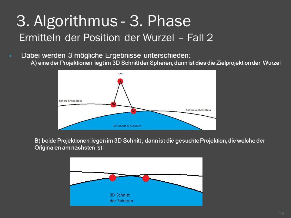 3. Algorithmus - 3. Phase Ermitteln der Position der Wurzel – Fall 2 Dabei werden 3 mögliche Ergebnisse unterschieden: A) eine der Projektionen liegt