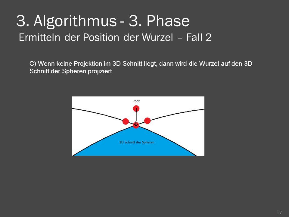 3. Algorithmus - 3. Phase Ermitteln der Position der Wurzel – Fall 2 27 C) Wenn keine Projektion im 3D Schnitt liegt, dann wird die Wurzel auf den 3D