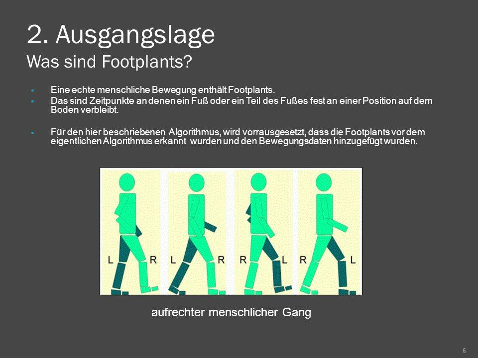 2. Ausgangslage Was sind Footplants? Eine echte menschliche Bewegung enthält Footplants. Das sind Zeitpunkte an denen ein Fuß oder ein Teil des Fußes