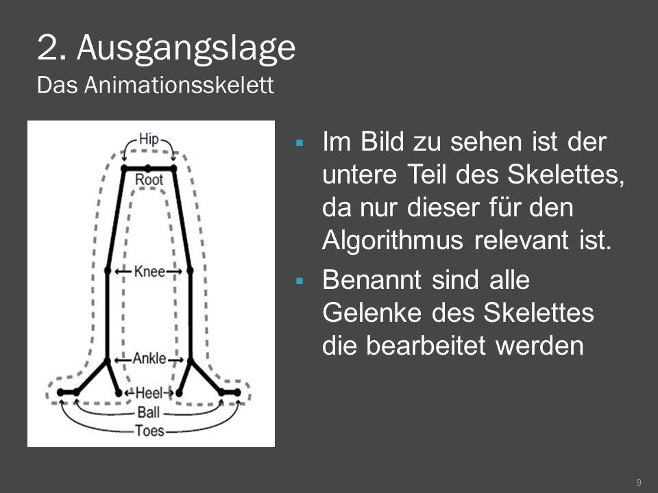 2. Ausgangslage Das Animationsskelett 9 Im Bild zu sehen ist der untere Teil des Skelettes, da nur dieser für den Algorithmus relevant ist. Benannt si