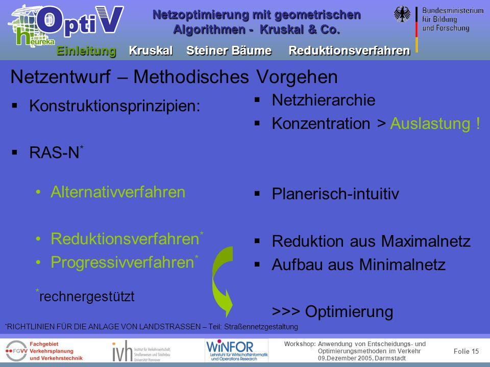 Folie 14 Workshop: Anwendung von Entscheidungs- und Optimierungsmethoden im Verkehr 09.Dezember 2005, Darmstadt Netzoptimierung mit geometrischen Algo